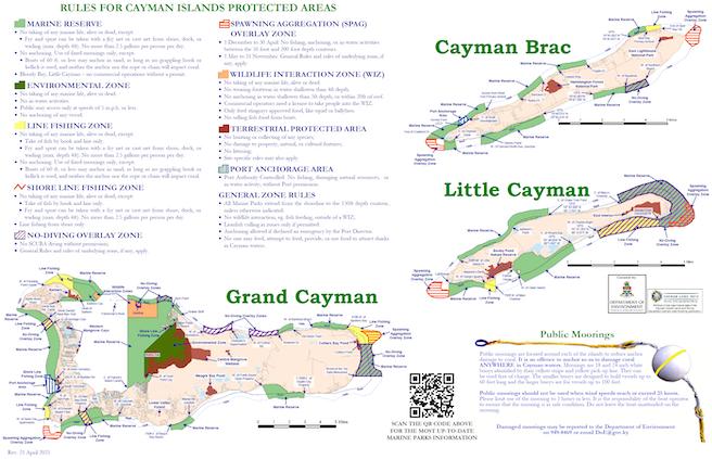 CI Marine parks