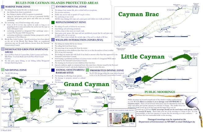 Cayman Islands Marine Parks