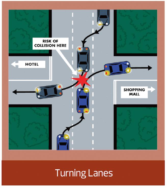 Turning Lanes